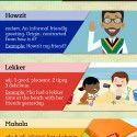 South African English is a melting pot of unique words, borrowing from many of the 11 official languages to make meaning. Words like 'lekker', 'ubuntu', 'howzit' and 'gees' are just a few that reflect our rich cultural heritage. Check out the definitions of some interesting words that make us proudly South African. What is your favourite South African word? #INFOGRAPHIC