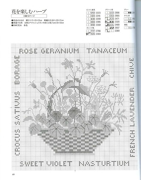 Flower basket chart