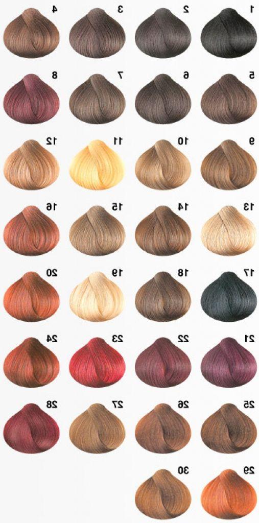 Aschbraun Haarfarbe - http://frisurengalerie.xyz/aschbraun-haarfarbe/