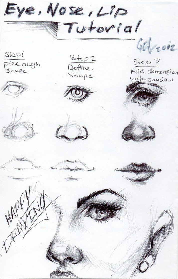 Eye, nose and lip tutorial by ~blucinema on deviantART