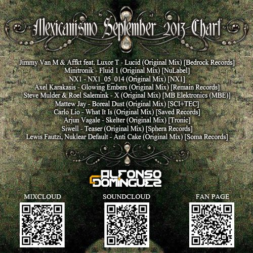 #portada #cd #audio #musica #electronica #beatport #chart #techno http://mixes.beatport.com/mix/mexicanismo-september-chart-mixed-by-alfonso-dom-nguez/103873