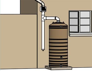 Rainwater harvesting estimated costs
