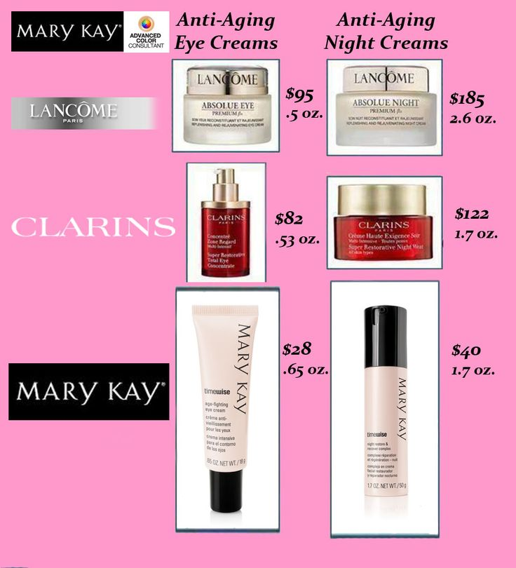 mary kay price comparison | competcomparechart1.jpg
