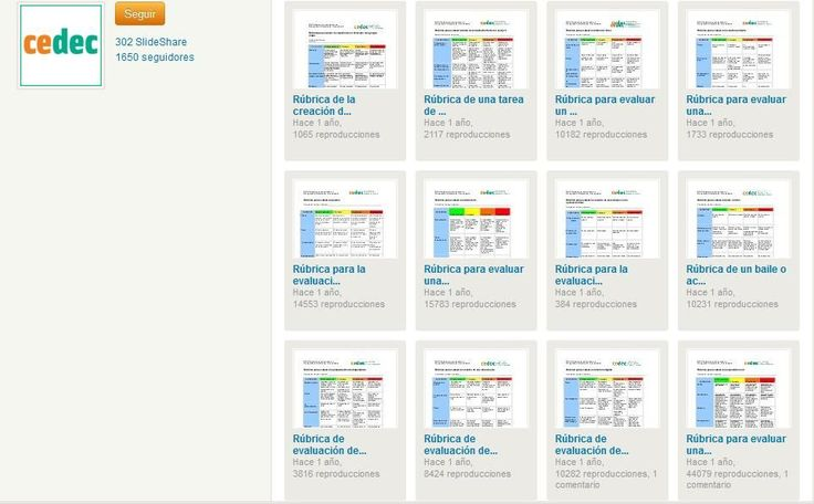 Lleva en tu portafolio estas 122 Rúbricas de Evaluación para Primaria, Secundaria y Bachillerato | #Colección #Educación