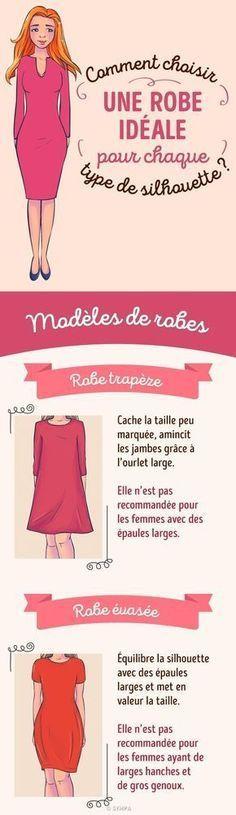 Comment choisir la robe parfaite selon ton type de silhouette