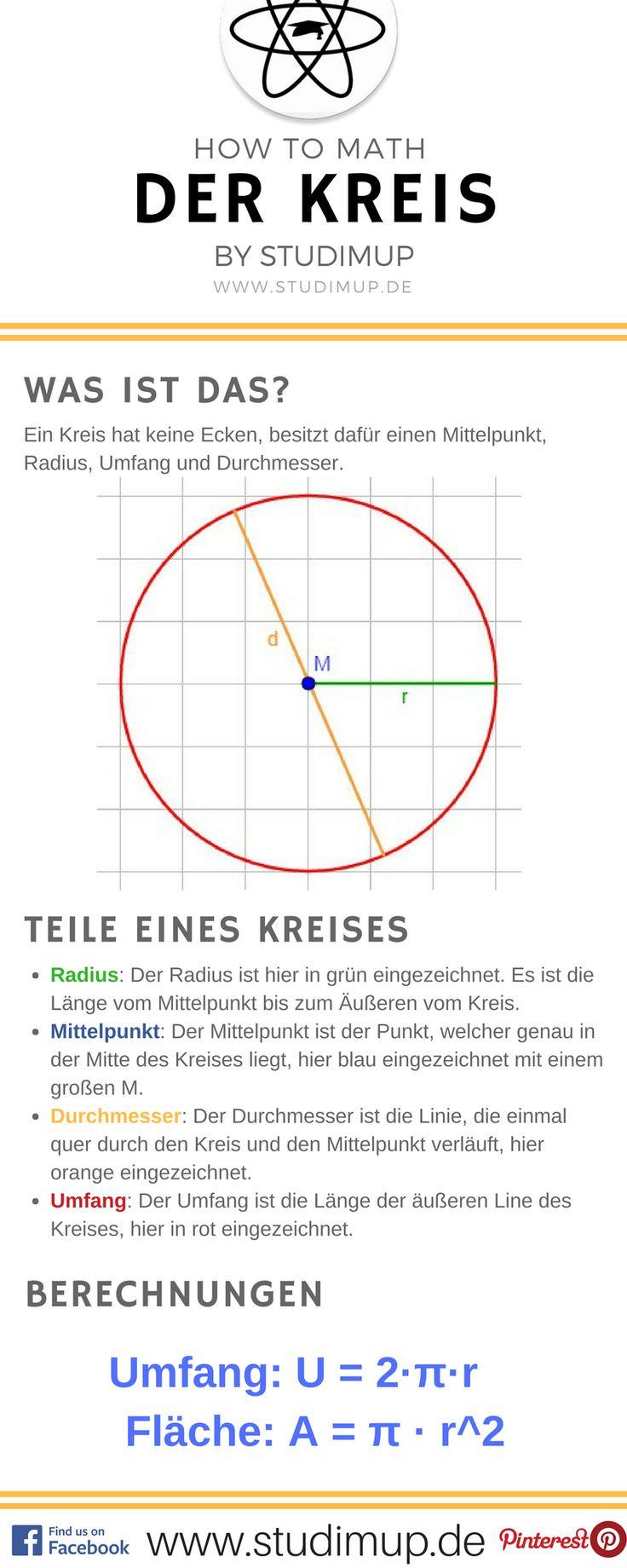 Der Kreis einfach im Mathe Spicker erklärt mit allen Längen und der Berechnung von Fläche und Umfang. #Mathe #Kreis #Fläche