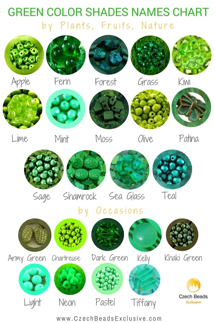 Green Color Shades Names Chart By Nature And Occasions: For Beads, Buttons, Cords and Other Beading, DIY Supplies | SAVE it for yourself & friends :) #czechbeadsexclusive