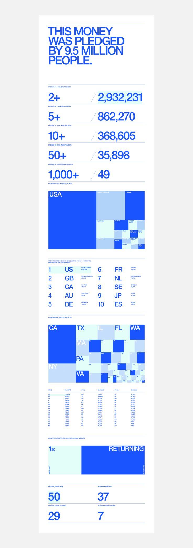 best data visual identity images on pinterest data