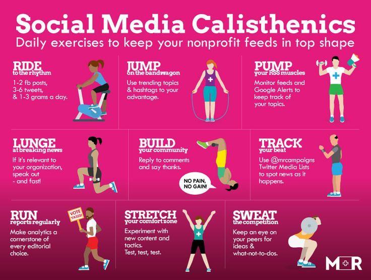 """""""If you post/tweet/gram/pin/snap for your nonprofit, it's time to tone your social media muscles. Visualize your follower numbers climbing higher and higher. You can print out the 8.5×11 Social Media Calisthenics sheet as a reminder."""