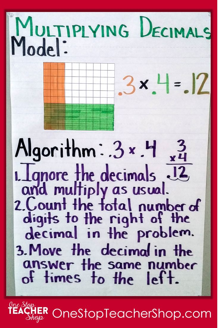 Best 25 multiplying decimals ideas on pinterest dividing multiplying decimals anchor chart check out my collection of anchor charts for math reading gamestrikefo Choice Image