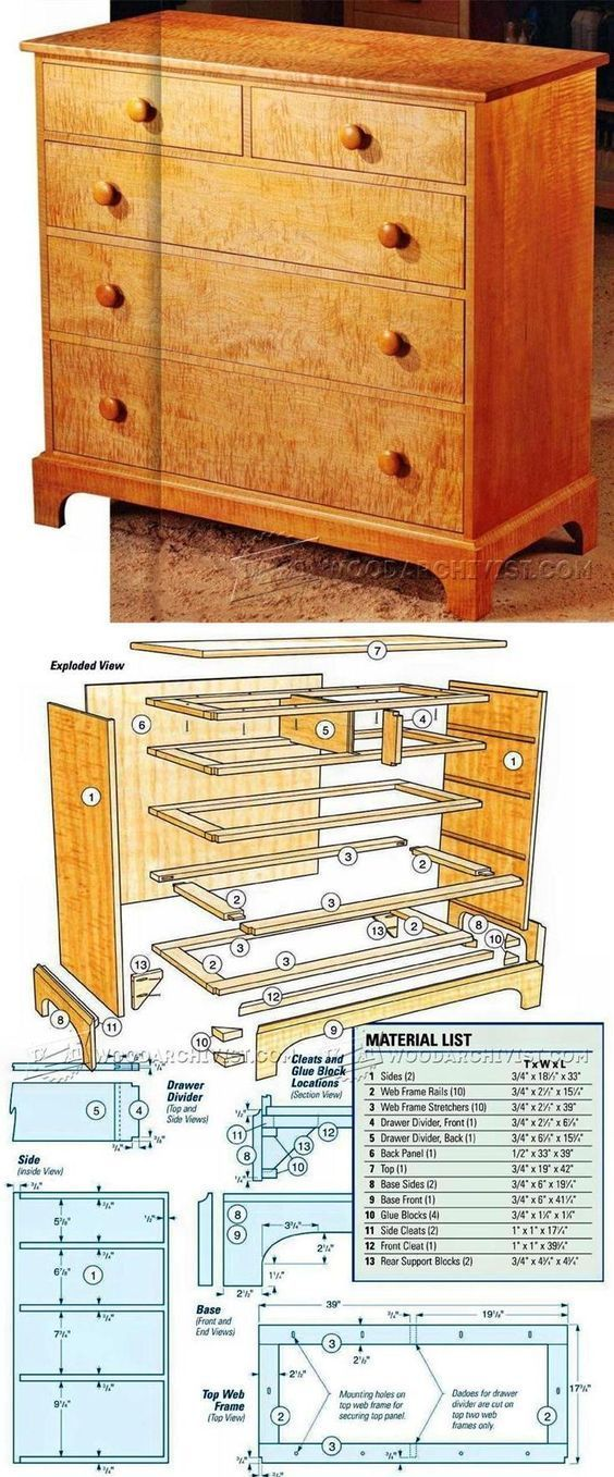 Shaker Dresser Plans Furniture And Projects Woodarchivist