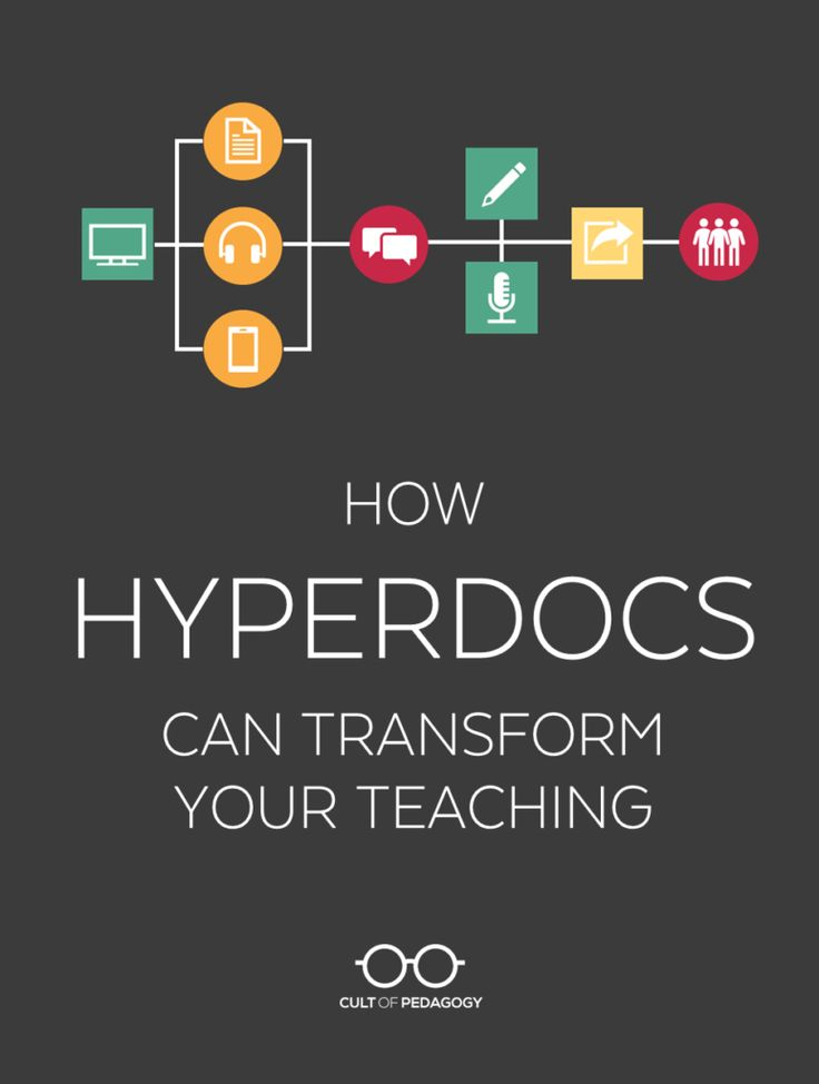 How HyperDocs Can Transform Your Teaching