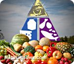 Flawed organic foods study really just a media psyop to confuse the public about organics while pushing GMOs