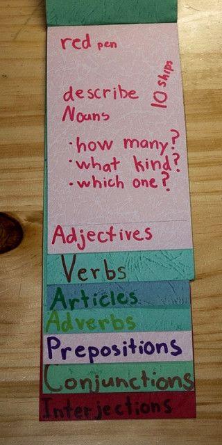 "grammar minibook adjectives by jimmiehomeschoolmom, via Flickr. Website of a ""Charlotte Mason"" Homeschooling mom."