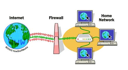 what is a personal firewall