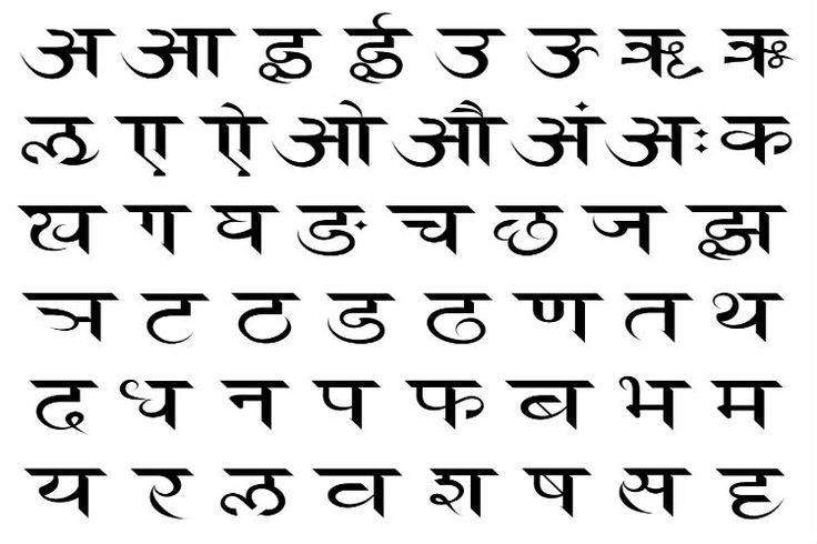 Complete Sanskrit alphabet that is used to spell Sanskrit names                                                                                                                                                                                 More