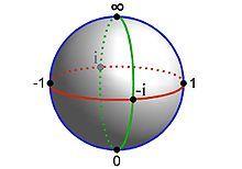 Riemann sphere - Wikipedia