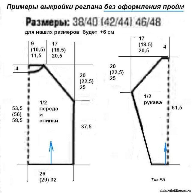 вязание спицами реглан снизу вверх: 26 тыс изображений найдено в Яндекс.Картинках