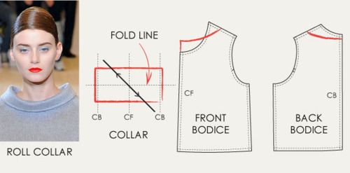 The Cutting Class | High Rounded Necklines and Collar Variations