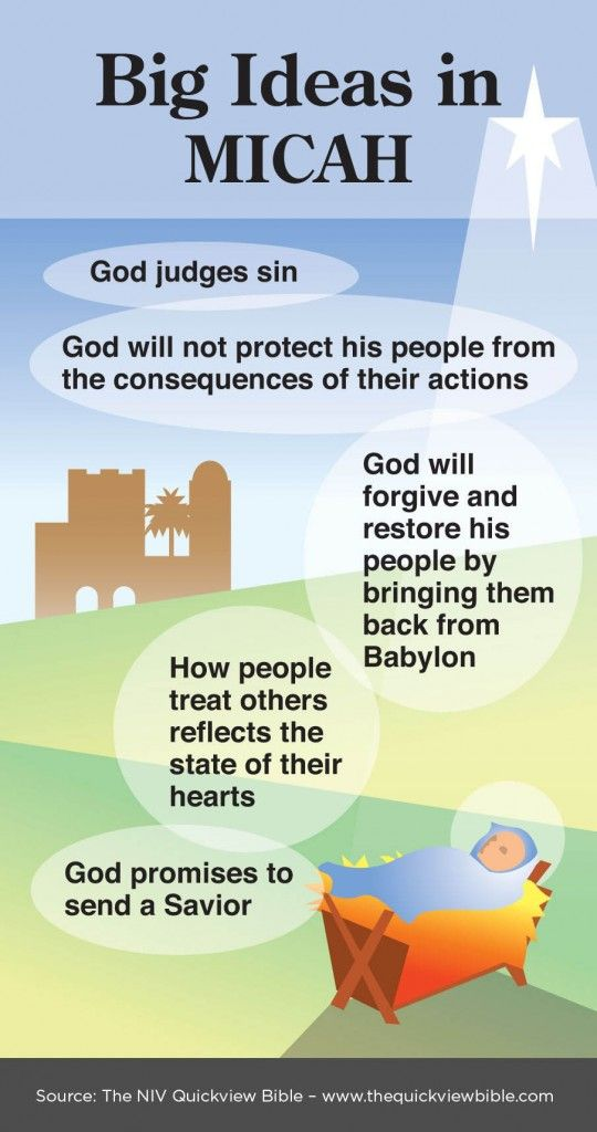 The Minor Prophets: the Book of Micah. Also includes a pic for the promises of deliverance for God's people.