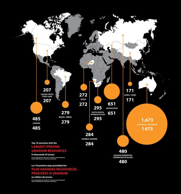 Nuclear energy world-wide!