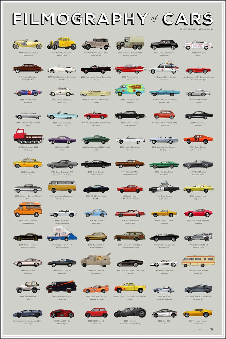 filmography of cars