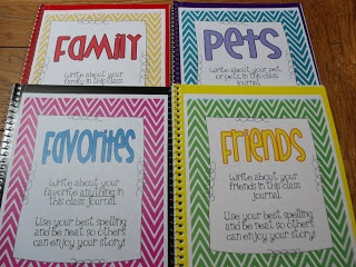 Shared journals for fast finishers- write a sample, have students write in the share journal and read each others entries.