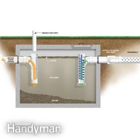 How a Septic Tank Works: Septic tank diagram. Read for appliance repair info: http://www.familyhandyman.com/plumbing/how-a-septic-tank-works/view-all