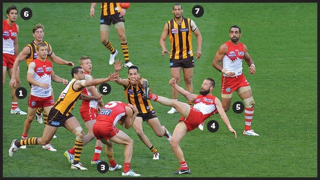 Great photo of an unforgettable moment: Nick Malceski seals the 2012 AFL grand final with a goal.