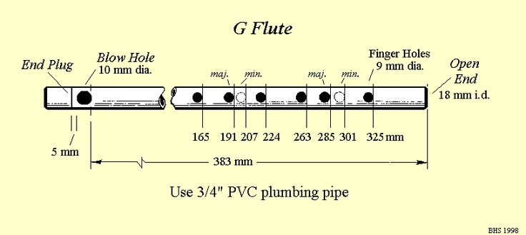 drawing and dimensions for G flute. Site about the physics of music