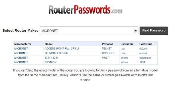 2 de las bases de datos más grandes con nombres de usuario y contraseñas por defecto de casi todos los routers