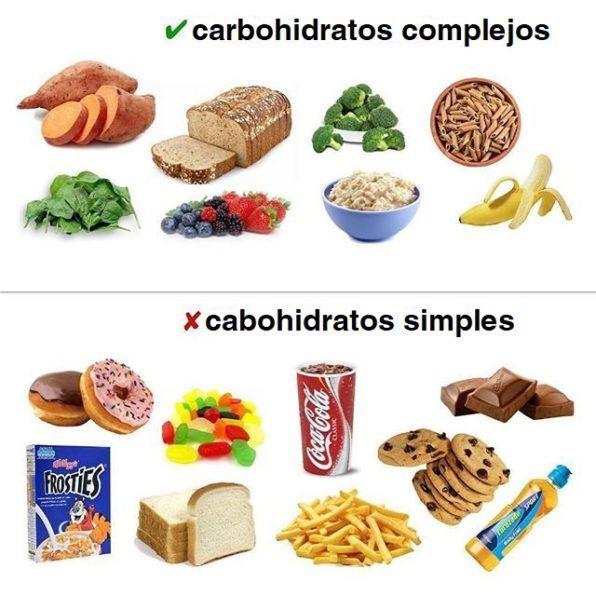 Resultado De Imagen Para Carbohidratos Complejos Alimentos Con Carbohidratos Comidas Sin Carbohidratos Carbohidratos Complejos