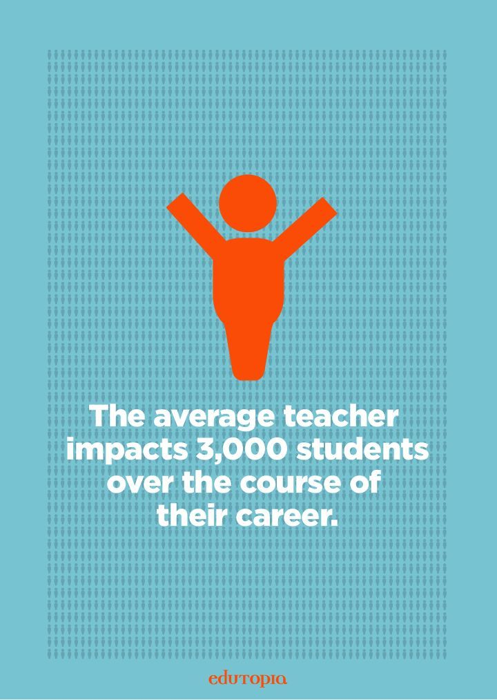 The average teacher impacts 3,000 students over the course of their career. That's a LOT of people.