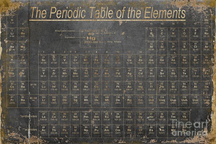 Antique periodic table best 2000 antique decor ideas 17 best images about boys rooms on pinterest vinyls modern periodic table of the elements vintage chart warm urtaz Choice Image