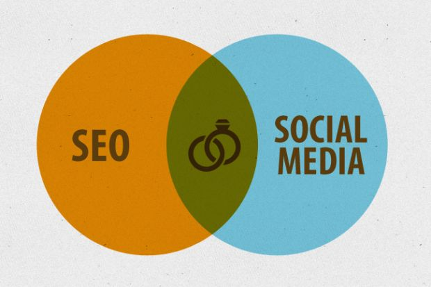 Integrazione #Seo e #Socialmedia