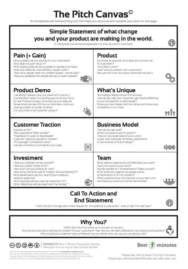 12 best Tactics Marketing, communication \ sales images on - copy savant blueprint software download
