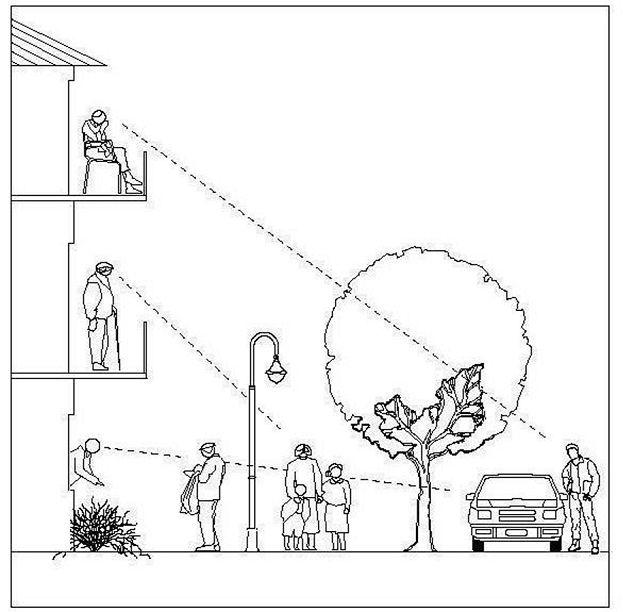 Natural Surveillance Diagram