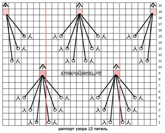схема узора 418