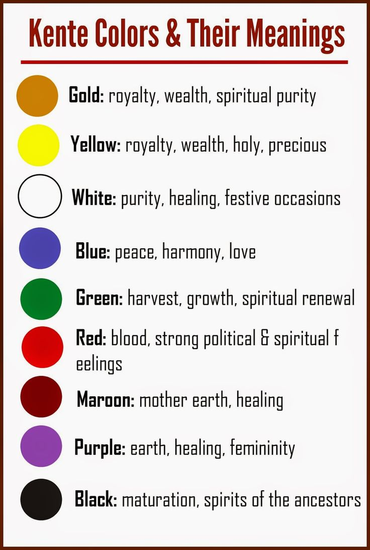 17 Best ideas about Favorite Color Meaning on Pinterest | Favorite ...