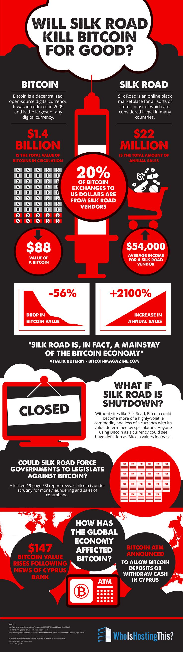 who is hosting this silk road bitcoin INFOGRAPHIC: Will Silk Road kill Bitcoin for good?