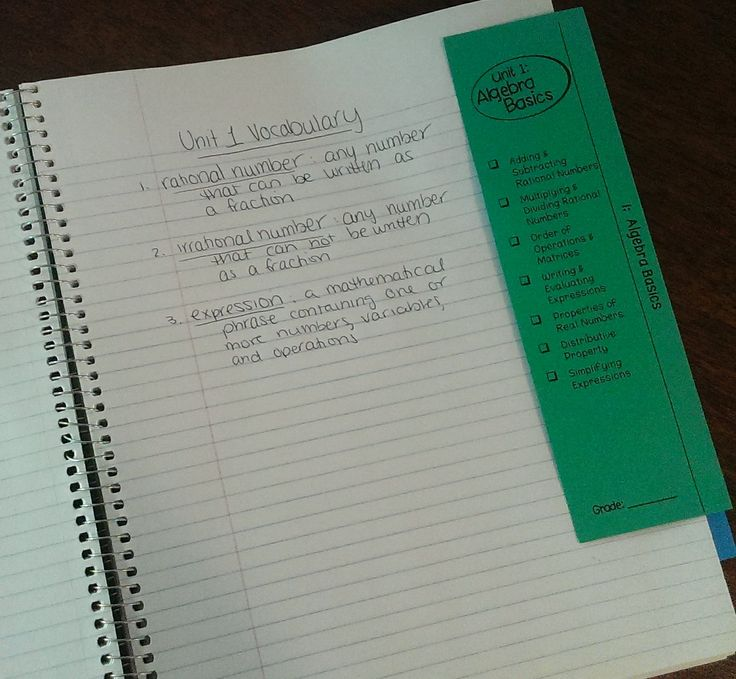 Classroom Notebook Ideas ~ Today i m sharing my newest step towards improved