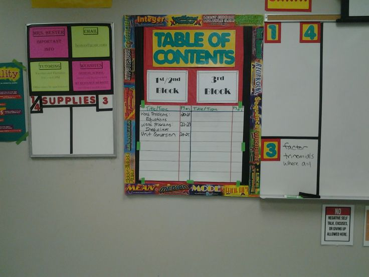Classroom Notebook Ideas ~ Top ideas about interactive notebooks on pinterest