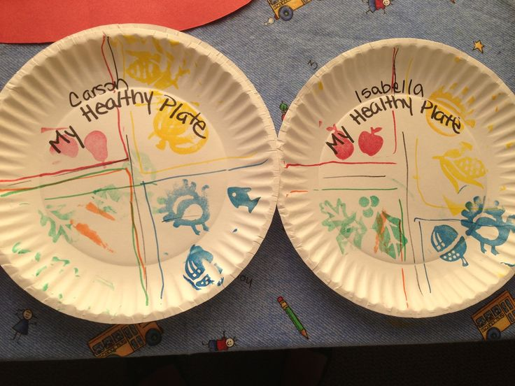 Preschool craft-  my healthy plate/ choose your plate food stamping craft. Health and Nutrition lesson
