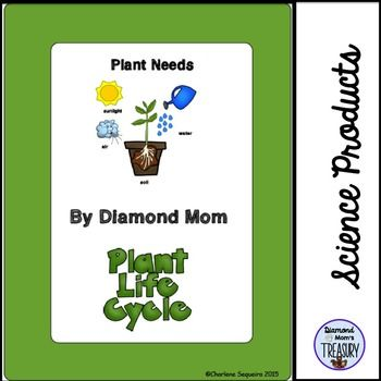 This is a set of posters, vocabulary cards, and worksheets about plant needs, the plant life cycle, and plants breathing. Answer sheets have also been included. The posters and vocabulary cards come in a colored version and a black and white version.These visuals will help with the understanding of plants, what they need,  and how they grow.