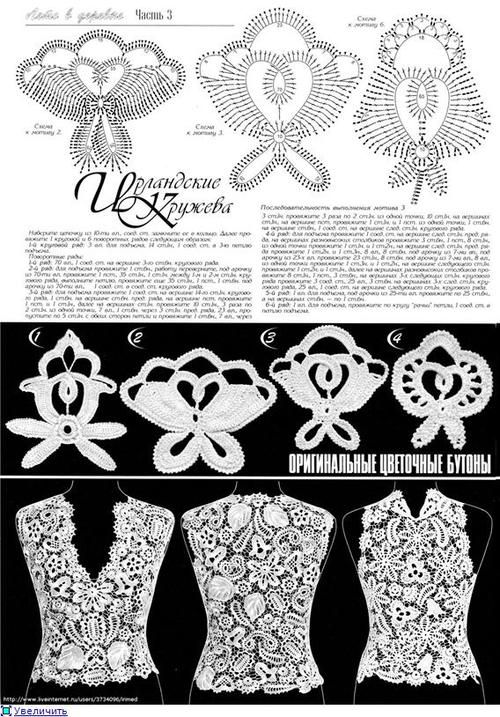 Irish lace motifs - picture only