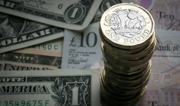 Pound V Us Dollar Gbp Exchange Rate Flat Amid Brexit Irish Border Agreement Auto Blog Global Pinterest