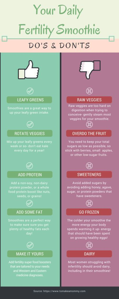 Do's and Don'ts for your daily fertility smoothie!  You might be surprised at some of these!
