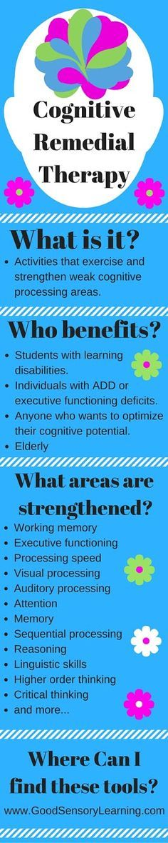 Cognitive Remedial Therapy for Student with Learning Disabilities: What is it?