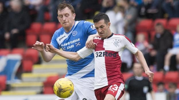 St Johnstone and Rangers are two of the three Scottish clubs in the Europa League qualifying rounds Aberdeen, Rangers and St Johnstone will feature in Monday's draws for the first and second qualifying rounds of the Europa League, from 12:00 BST. Rangers and St Johnstone – third and...