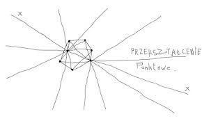 Znalezione obrazy dla zapytania wiersze piszczka